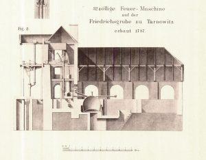 Schemat budynku maszyny parowej